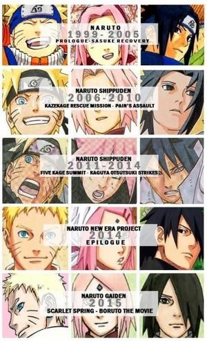 Naruto: Team 7