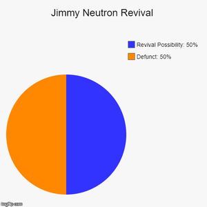 Jimmy Neutron Revival