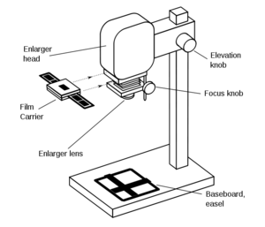 Enlarger Guide