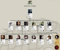 House Stark Family Tree (after 7x07) - game-of-thrones photo