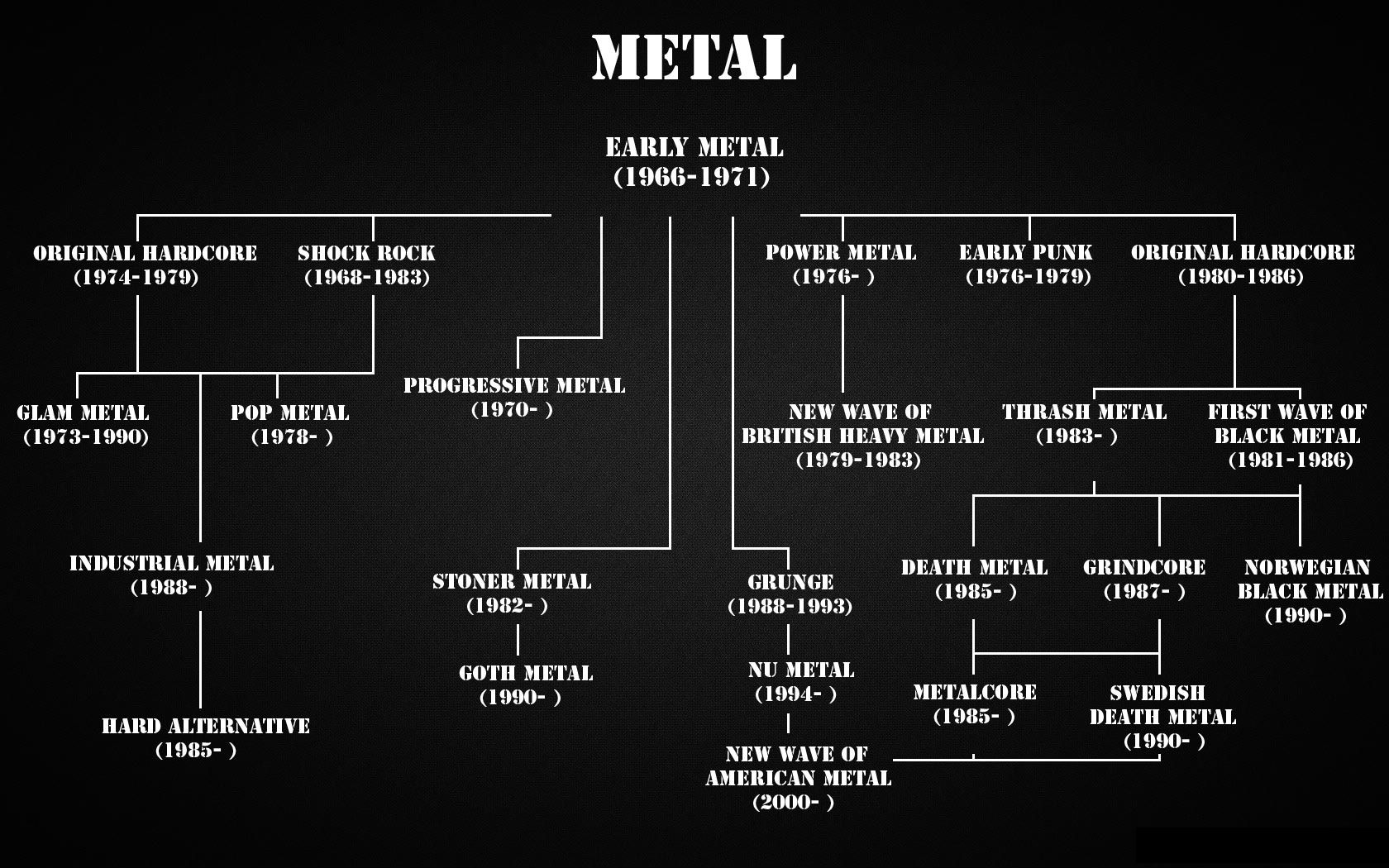 Metal Family baum