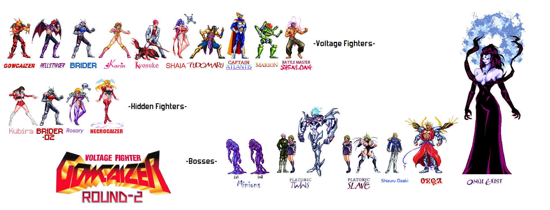 Voltage Fighter Gowcaizer Edited and Created Chars