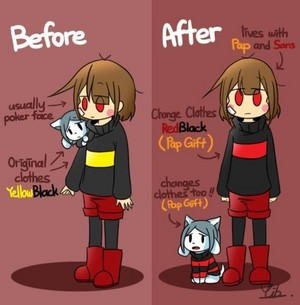 FellSwap!Chara Before and After arriving Back to the Surface