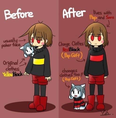 undertale वॉलपेपर entitled FellSwap!Chara Before and After arriving Back to the Surface