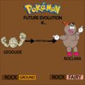 Geodude's Future Evolution In 8°Generation - pokemon photo