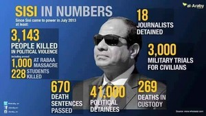 SISI KILL EGYPT PEOPLE DIED SINCE 2013