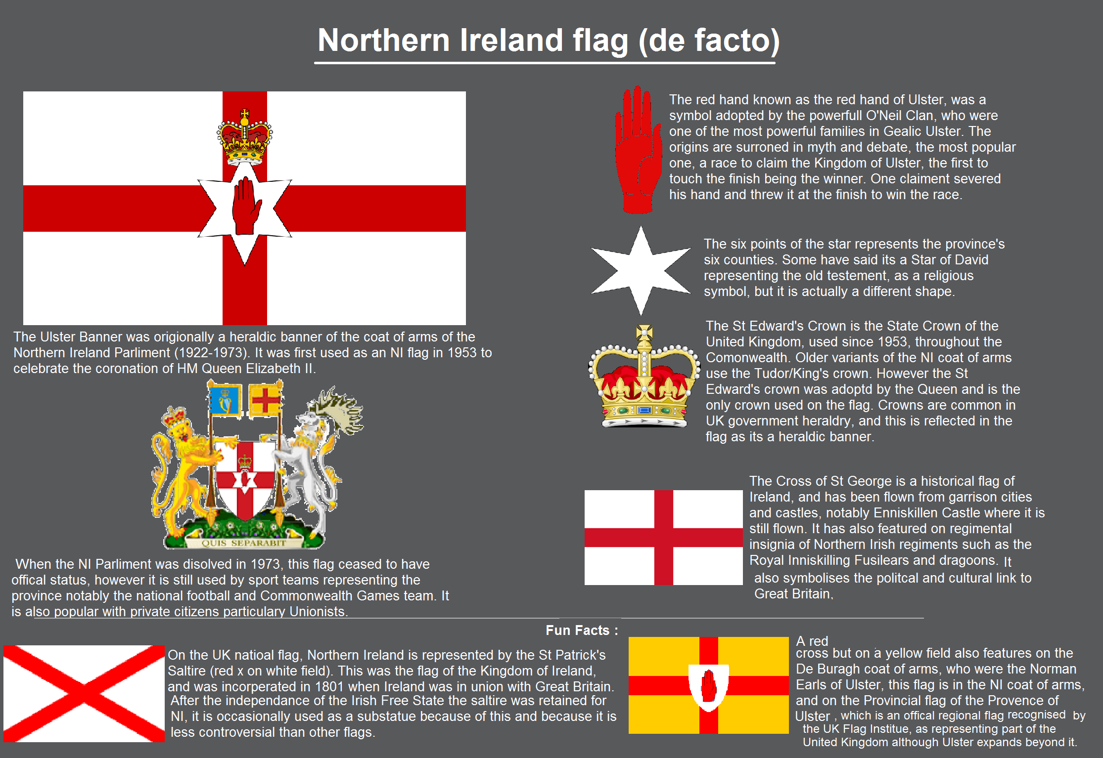United Kingdom Images The Northern Ireland Flags Hd Wallpaper And