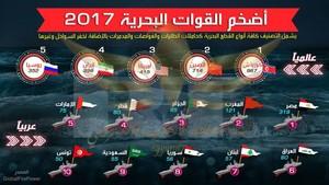 WORLD WAR 3 IN EGYPT por ELSISI