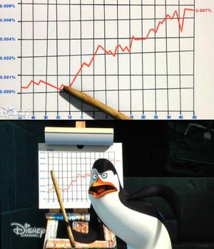 Truncated graph