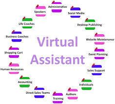 virtual assistant services 250x250