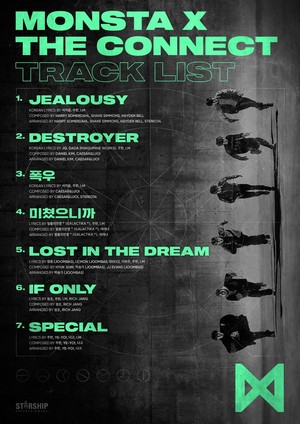 MONSTA X 'THE CONNECT' TRACKLIST