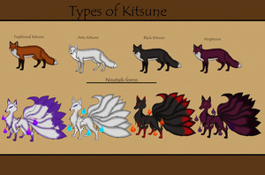 types of kitsune