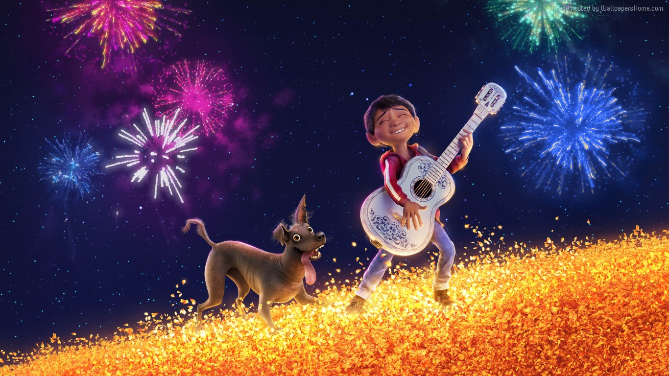 Coco 2017 Images HD Wallpaper And Background Photos