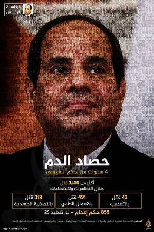 ELSISI SERIAL KILLER IN EGYPT