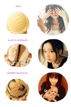 Paruru as icecream