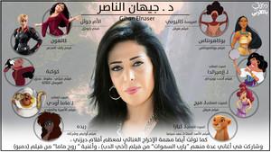 جيهان الناصر- أدورا الدكتورة جيهان الناصر في افلام ديز�