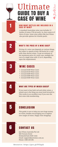 Wine Hintergrund titled Guide to Buy a Case of Wine