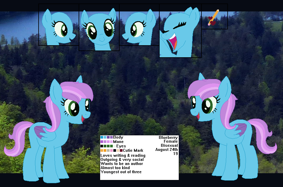 Blueberry reference