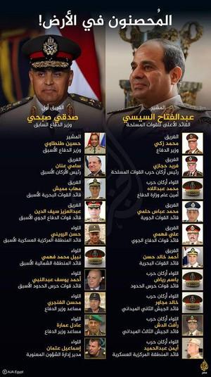 EGYPT ARMY KILLER MURDER EGYPT PEOPLE