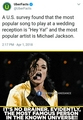 Fact - MJ is the MOST POPULAR ARTIST  - michael-jackson photo