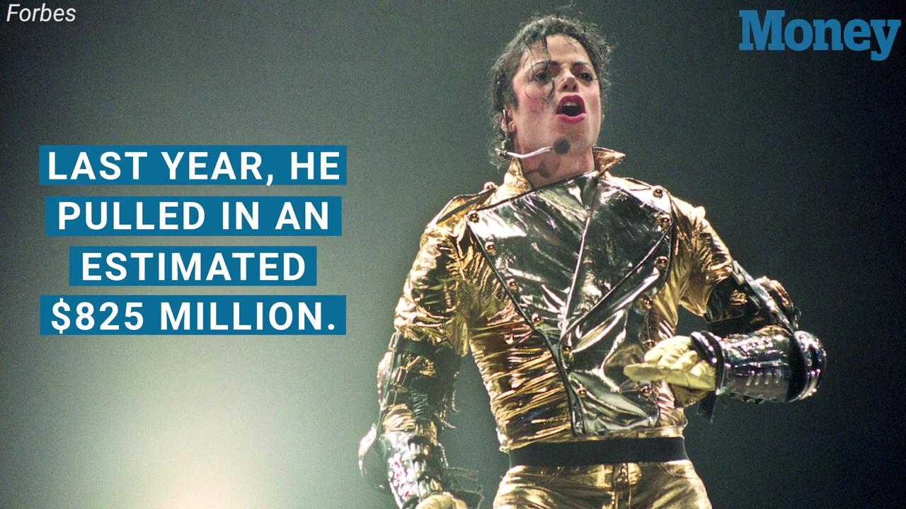 World's Biggest Superstar Of All Time