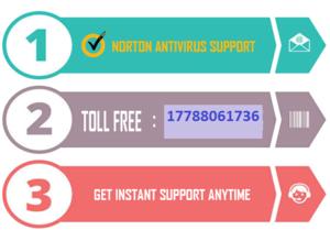 norton support US