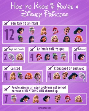 How to Know if You're A Disney Princess?