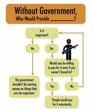 Without government, who would provide ______?