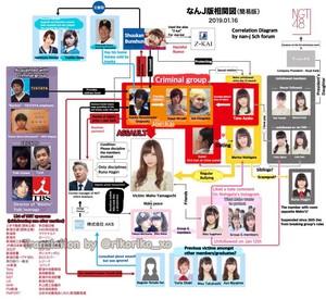 Maho Chart Updated