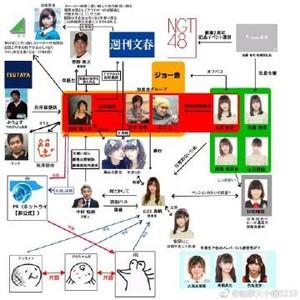 Maho case chart