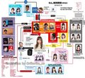 Yamaguchi Maho case chart updated in English  - akb48 photo