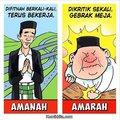 AMANAH VS AMARAH