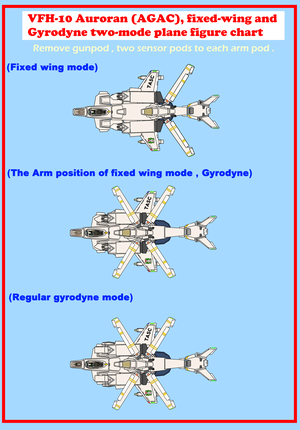 ( Color scheme and marking , remove gunpod ) VFH-10 AGAC threemode plane figure
