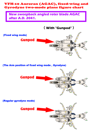 Sweepback blade AGAC three plane figure w/Gunpod
