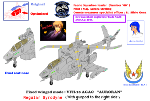 (Regular Gyrodyne mode) Sweepback blade regular Gyrodyne Auroran