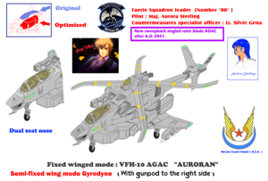 (Semi-fixed wing mode Gyrodyne) Sweepback blade Auroran