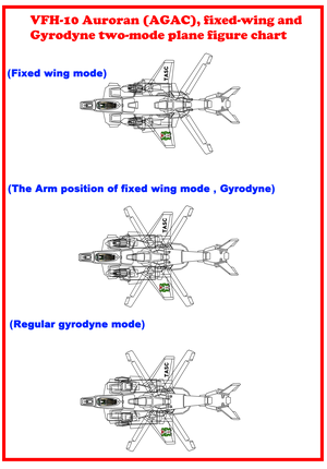 * VFH-10 Auroran AGAC three mode plane figure chart