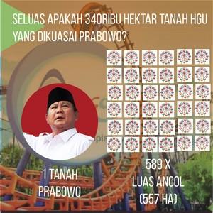 PRABOWO INI ANCOL JAKARTA