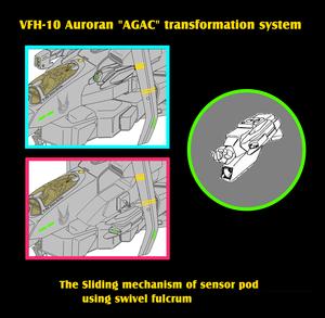 Sliding mechanism of sensor pod using swivel joint
