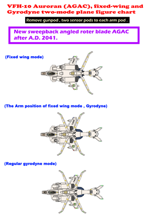The new Sweepback roter blade (AGAC) three plane figure.
