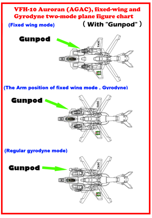 VFH-10 AGAC three mode plane figure with Gunpod