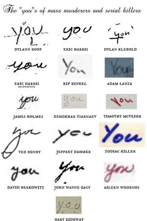 'You' of Serial Killers