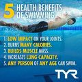 Five Benefits Of Swimming