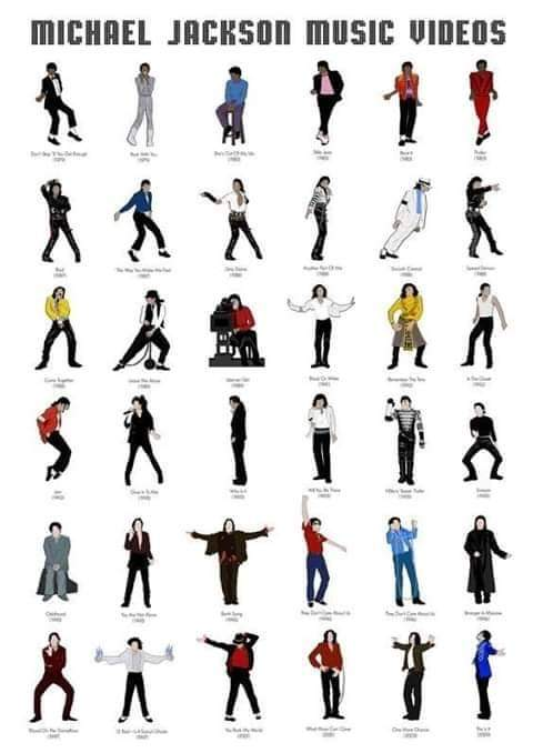 Mike's various outfits
