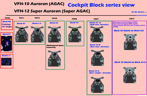 The cockpit series view of Auroran AGAC's