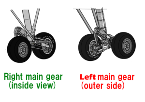Tandem stagger maingears for AGAC
