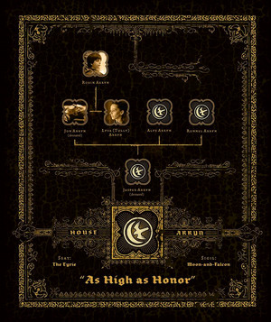 Family дерево Graphic - House Arryn - As High As Honor