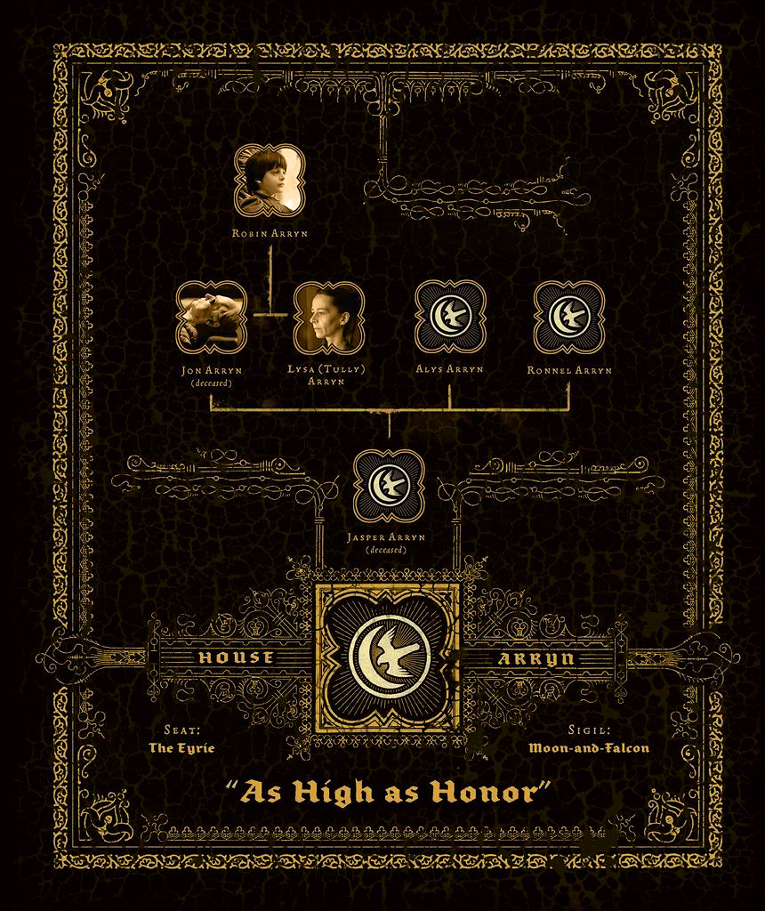 Family cây Graphic - House Arryn - As High As Honor