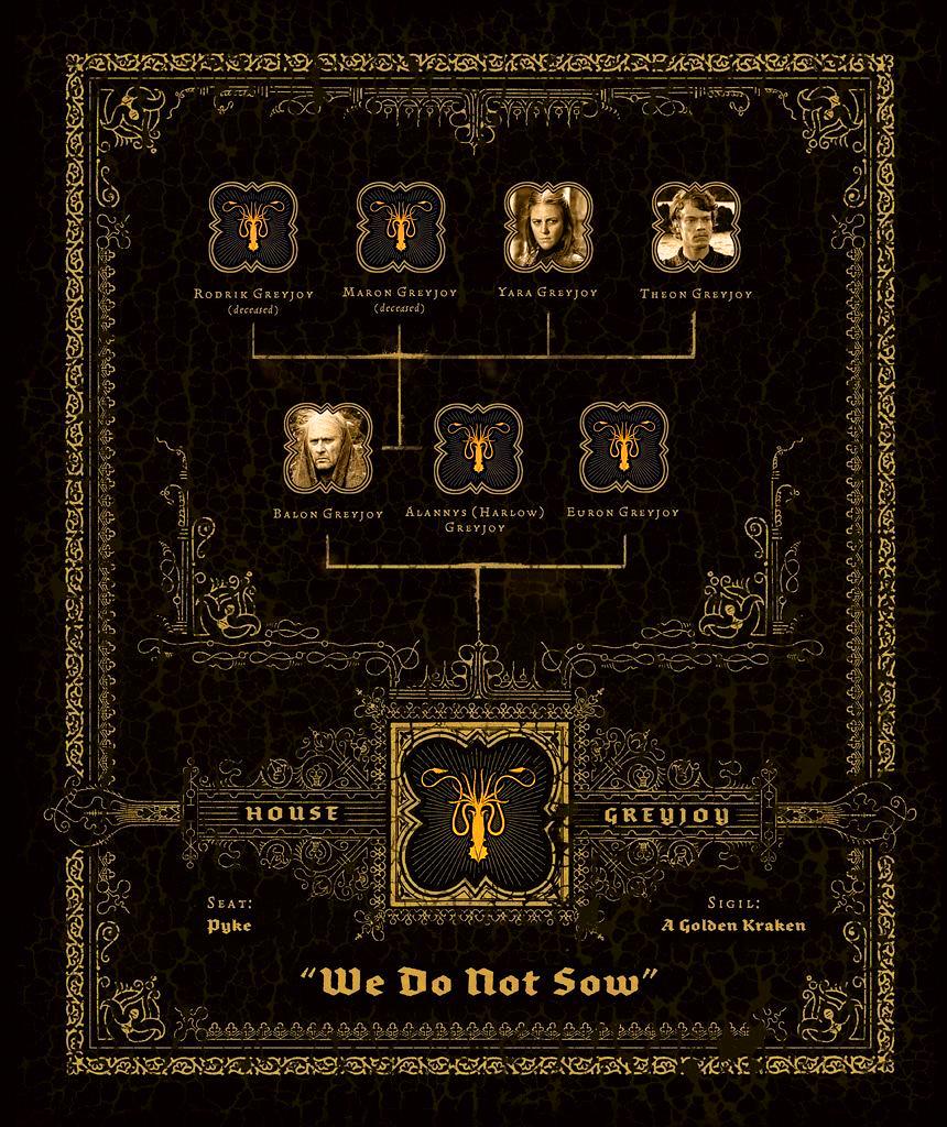 Family Tree Graphic - House Greyjoy
