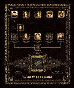 Family درخت Graphic - House Stark - Winter Is Coming